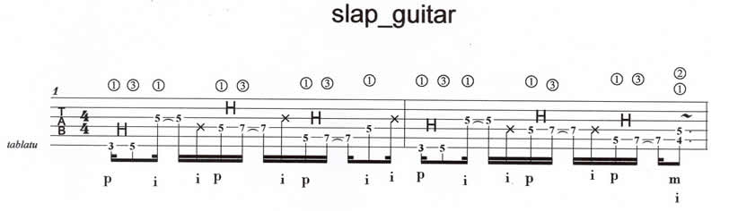 "Tablature ""slap à la gratte"""